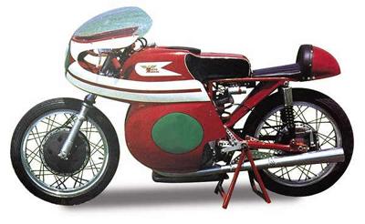 Verdens Hurtigste Ensylinder Motorsykkel